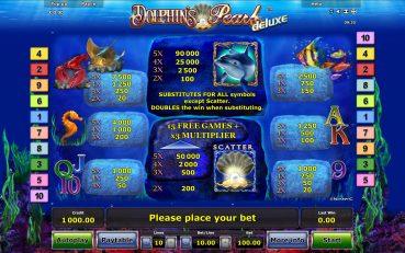 Dolphins-Pearl-Deluxe-Gewinntabelle