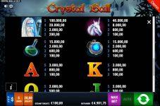 Crystal Ball Gewinne